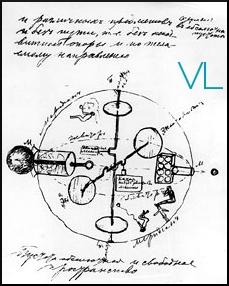 Premier croquis de Tsiolkovsky issu de son texte Espace libre. Ce croquis montre des cosmonautes en apesanteur, des gyroscopes pour le contrôle de l'attitude et un sas pour les sorties dans l'espace.
