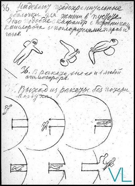 Croquis datant de 1932 représentant des cosmonautes utilisant des combinaisons spatiales et un sas pour pouvoir sortir dans l'espace.